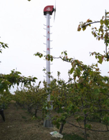 Agricultural Fan Covering 65m Orchard Radius (FSJD-5.5)